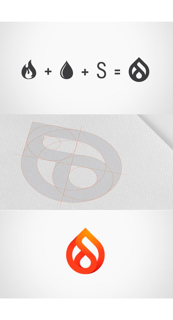 características del Diseño de Logos